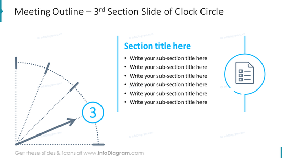 Meeting Outline – 3rd Section Slide of Clock Circle