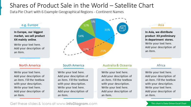 Worldwide Distribution Globe Infographics Pie Chartwith 3 example categories Production, Manufacturing Factory, Supply Chain