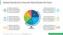 Global Distribution Channels World Globe Pie Chart