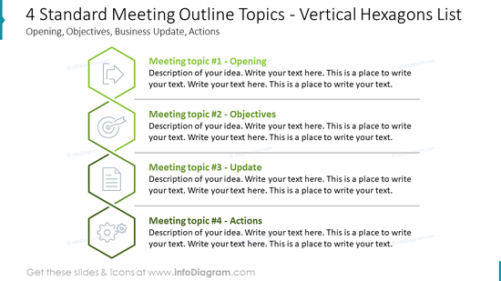 4 Standard Meeting Outline Topics - Vertical Hexagons List (Opening, Objectives, Business Update, Actions)