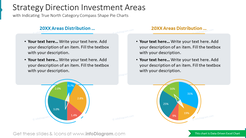 Strategy Direction Investment Areaswith Indicating True North Category Compass Shape Pie Charts