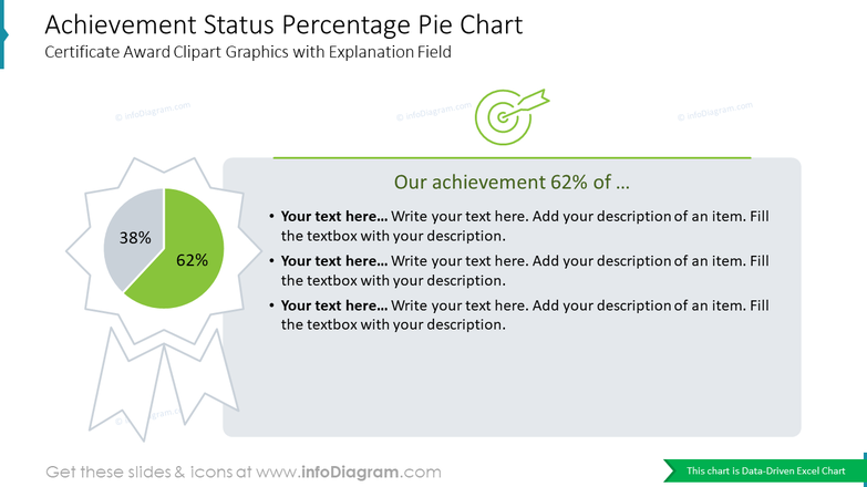 Achievement Status Percentage Pie ChartCertificate Award Clipart Graphics with Explanation Field