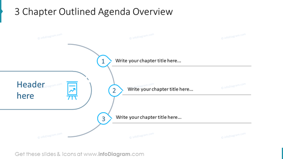 3 Chapter Outlined Agenda Overview