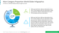 Main Category Proportion World Globe Infographicsin Parts to a Whole Relationship Doughnut Chart