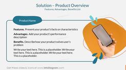 Solution – Product OverviewFeatures, Advantages, Benefits List