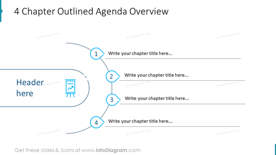 4 Chapter Outlined Agenda Overview