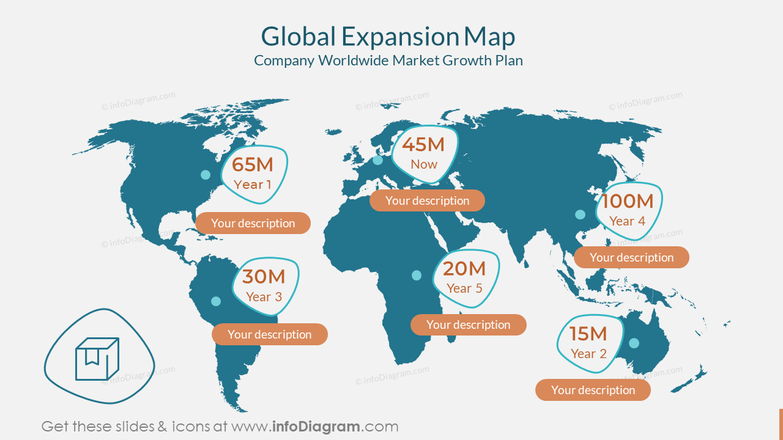 Global Expansion MapCompany Worldwide Market Growth Plan