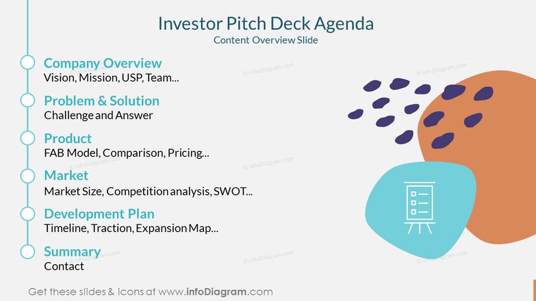 Investor Pitch Deck Agenda Content Overview Slide