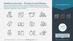 Outline Icons Set – Products and Money