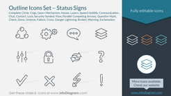 Outline Icons Set – Status Signs