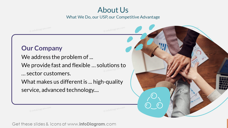 About Us What We Do, our USP, our Competitive Advantage