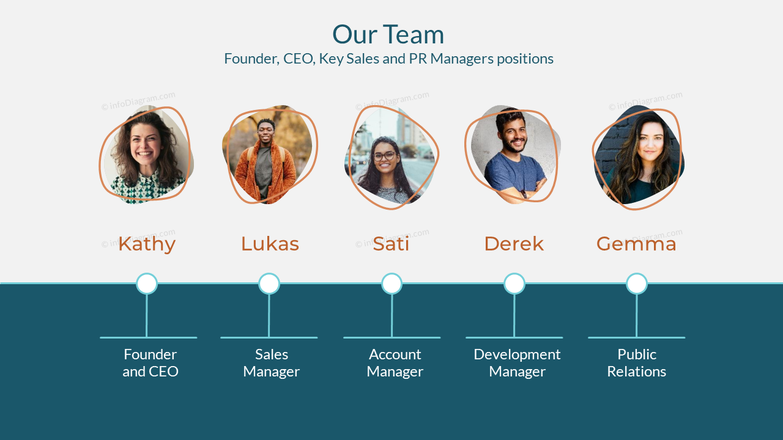Our TeamFounder, CEO, Key Sales and PR Managers positions