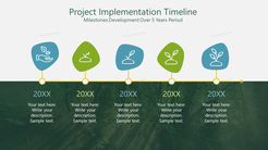 Project Implementation TimelineMilestones Development Over 5 Years Period