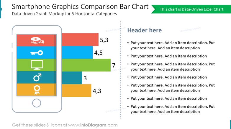 Smartphone Graphics Comparison Bar Chart Data-driven Graph Mockup for 5 Horizontal Categories