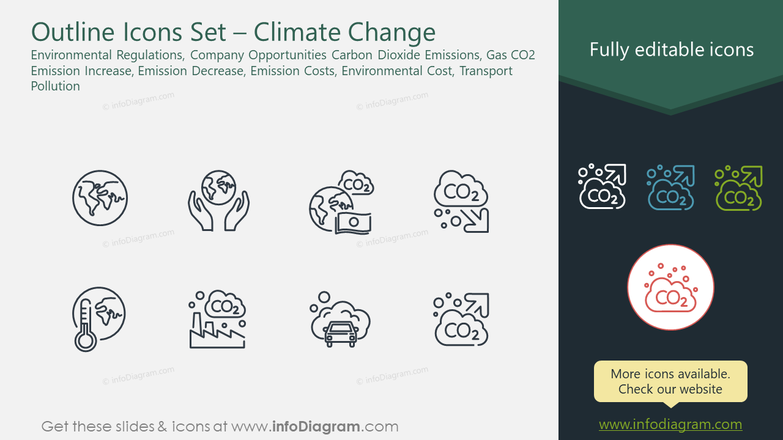 Outline Icons Set – Climate Change