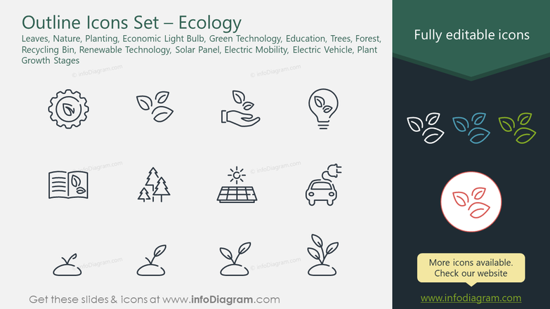 Outline Icons Set – Ecology