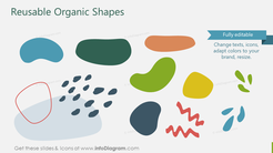 Reusable Organic Shapes