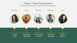 Project Team PresentationPM, Engineering, Environmental Protection, Marketing, PR