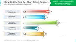Plane Outline Trail Bar Chart Filling Graphicsfor 5 Categories Advancement Comparison