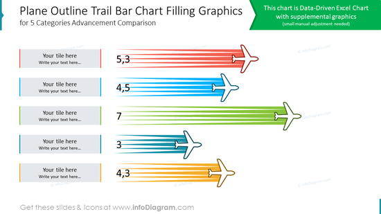 Plane Outline Trail Bar Chart Filling Graphicsfor 5 Categories Advancement Comparison
