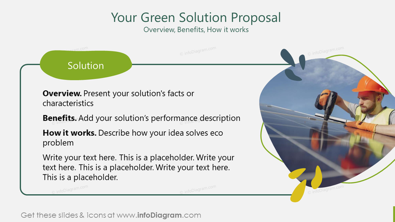 Your Green Solution ProposalOverview, Benefits, How it works