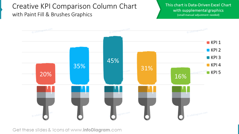 Creative KPI Comparison Column Chart with Paint Fill & Brushes Graphics