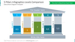 5 Pillars Infographics Levels Comparison Data-driven Diagram Template