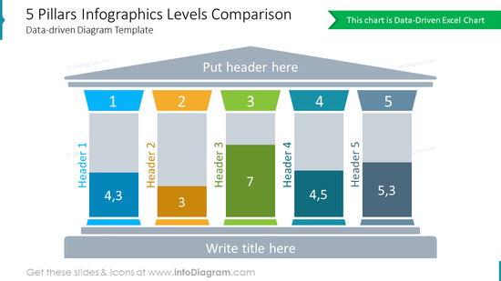 5 Pillars Infographics Levels Comparison Data-driven Diagram Template