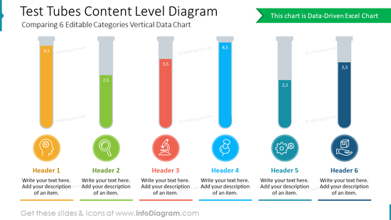 Test Tubes Content Level Diagram  Comparing 6 Editable Categories Vertical Data Chart