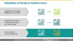 Editability of stroke in outline icons slide