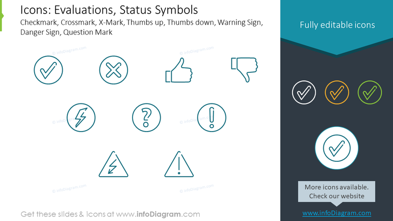 Evaluation and status outline symbols