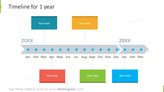 Timeline for 1 year - grey arrow with shapes for text description