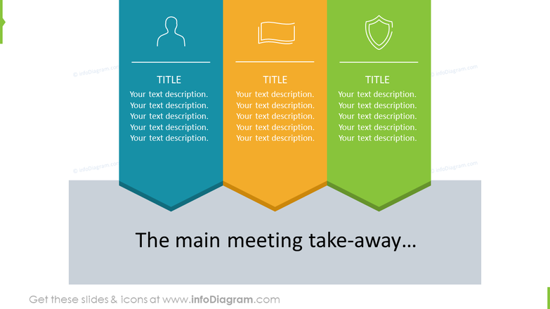 Performance review meeting template - meeting result and take-away
