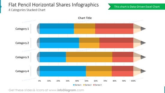 Flat Pencil Horizontal Shares Infographics 4 Categories Stacked Chart