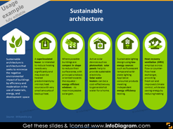 Sustainable Architecture Examples