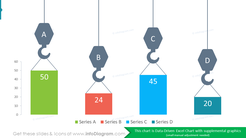 Bar Chart Crane Graphics Comparison Diagram ñ 4 categories
