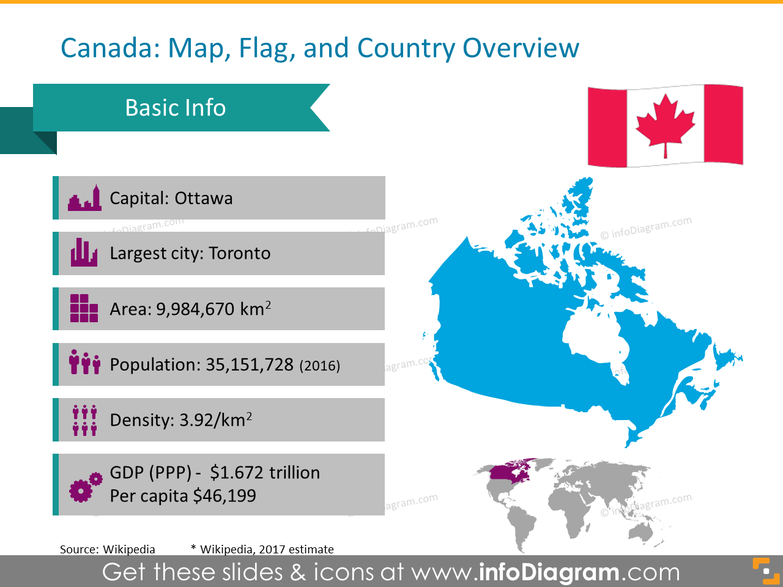 Canada ppt flag statistics gdp icons