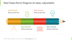 Diagram in a form of a pencil for putting next steps on it