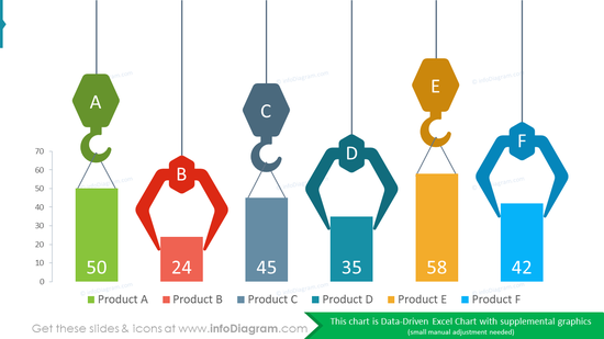 Lifting Column Chart Template: 6 Product Categories Infographic