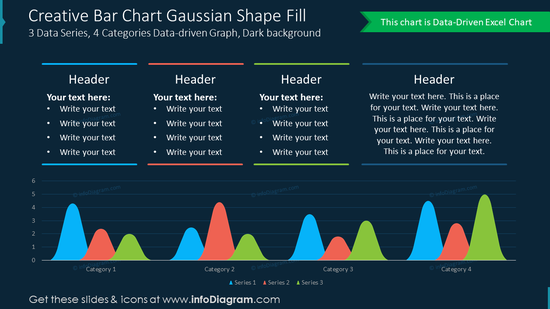 Creative Bar Chart Gaussian Shape Fill3 Data Series, 4 Categories Data-driven Graph, Dark background
