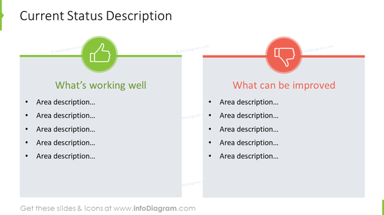 Current status update slide with two columns - continue and improve