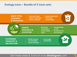 Bundle of 3 Ecology Icons Sets
