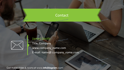 Contact information with a picture and icon
