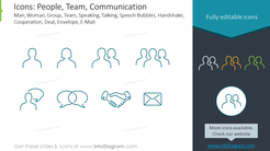 Meeting,  People, Team, Communication icons