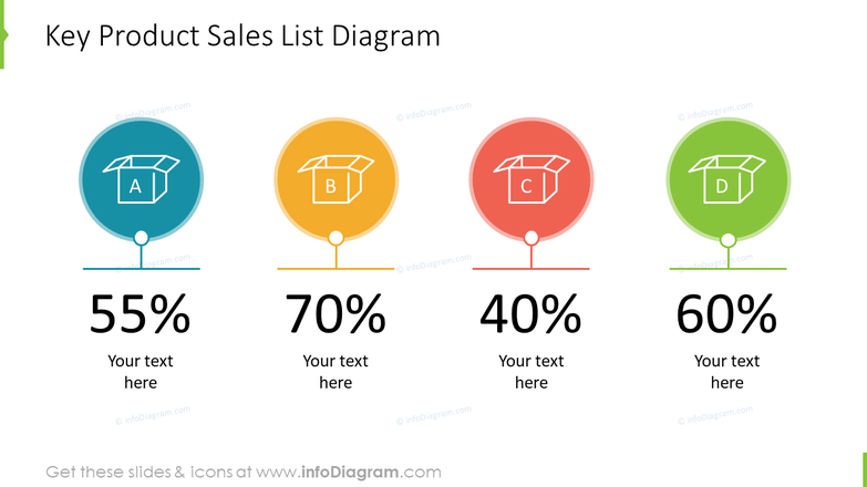 Main product sales overview: infographics with a place for percentage