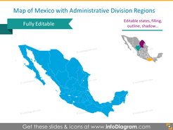 Mexico admin territories ppt maps
