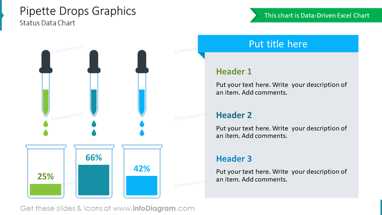 Pipette Drops Graphics Status Data Chart