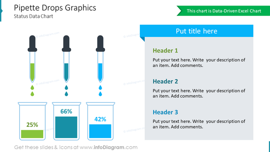 Pipette Drops Graphics Status Data Chart
