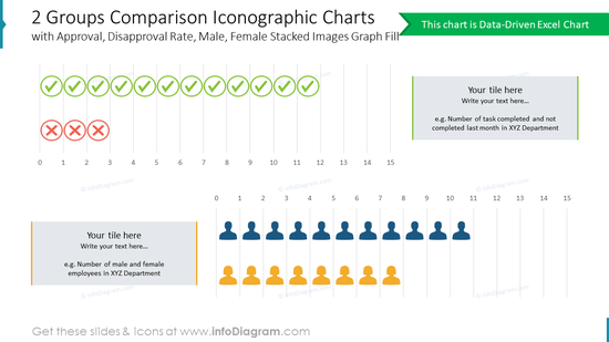 2 Groups Comparison Iconographic Charts