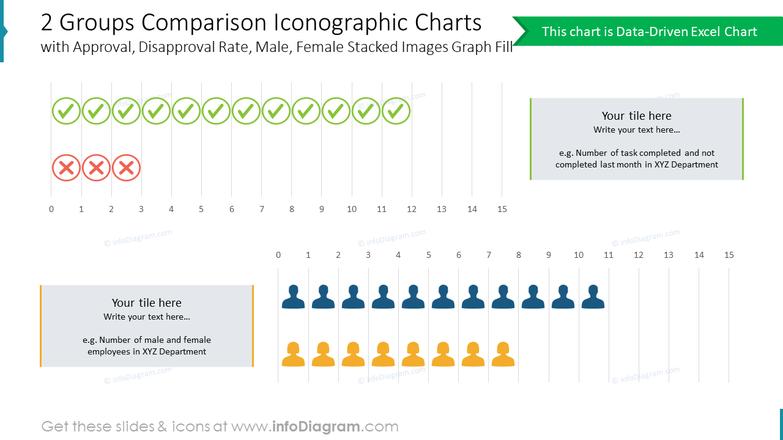 2 Groups Comparison Iconographic Charts